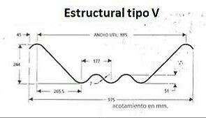 Lámina de asbesto estructural en v