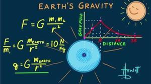 Clases de Física y matemáticas.