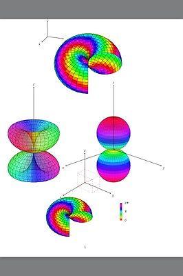 Clases de matemáticas y física a domicilio, primaria,