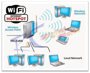 Configuracion Hotspot Mikrotik