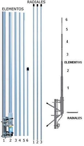 Antena De Base Para Cb Speed  Watts. El-700