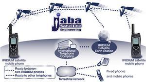 Telelefonos Satelitales Mexico Renta de equipos por mes