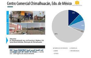 RENTA DE LOCALES EN CENTRO COMERCIAL CHIMALHUACAN ''POWER