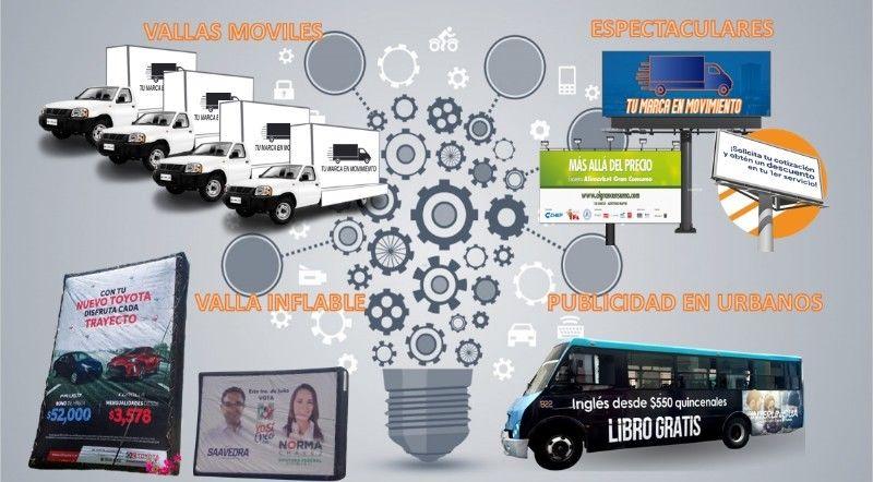 Servicios Publicitarios, Vallas Moviles e inflables