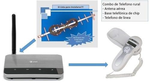 Telefono Rural 3g +antena Yagi + Telefono De Linea Telcel