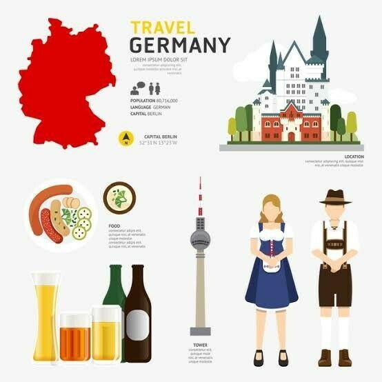 Clases particulares de alemán en CDMX