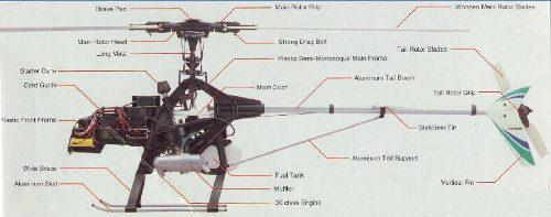 Paquete De Refacciones Helicoptero Kyosho Nexus Y Concept