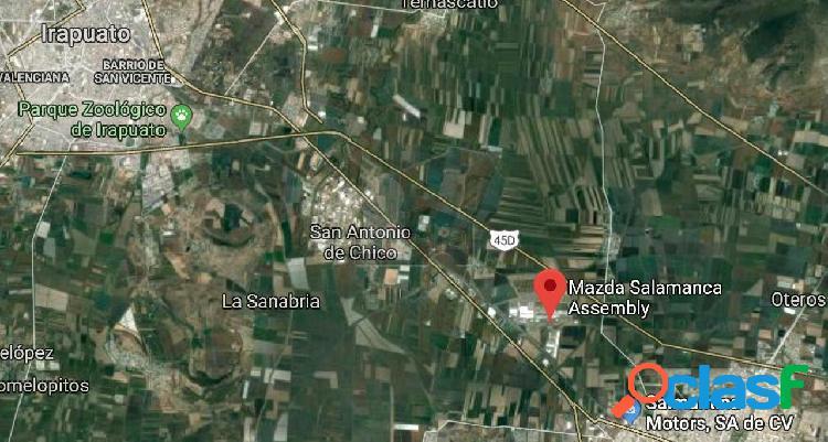 Terreno en Venta o Aportación a pie de Carretera Salamanca.