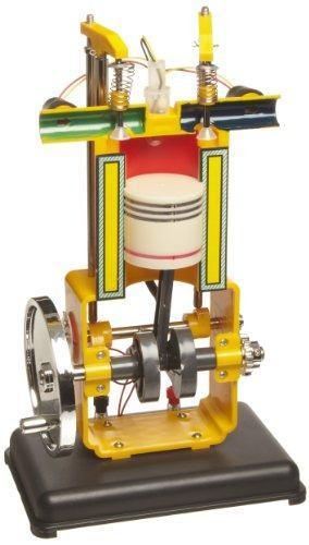 Modelo De Motor De Gasolina Plástico Educativo Estadouniden