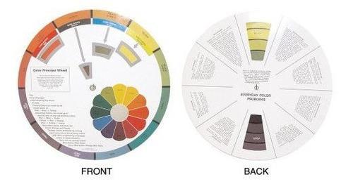 La Herramienta Educativa Hair Art Color Wheel Aprende A Mane